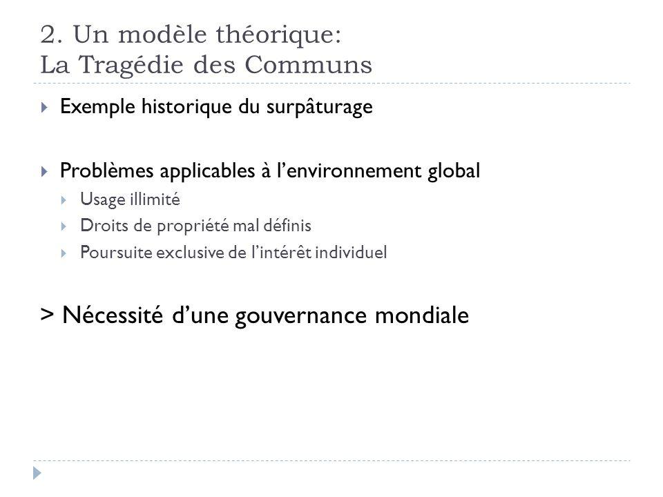 2. Un modèle théorique: La Tragédie des Communs Exemple historique du surpâturage Problèmes applicables à lenvironnement global Usage illimité Droits