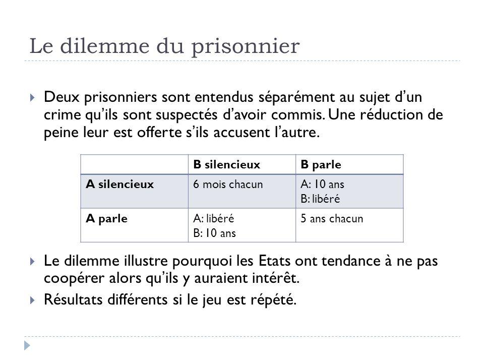 Le dilemme du prisonnier Deux prisonniers sont entendus séparément au sujet dun crime quils sont suspectés davoir commis.