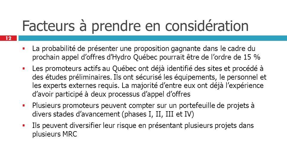 12 Facteurs à prendre en considération La probabilité de présenter une proposition gagnante dans le cadre du prochain appel doffres dHydro Québec pour