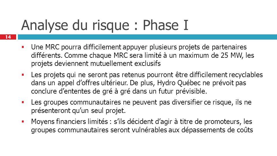 14 Analyse du risque : Phase I Une MRC pourra difficilement appuyer plusieurs projets de partenaires différents. Comme chaque MRC sera limité à un max