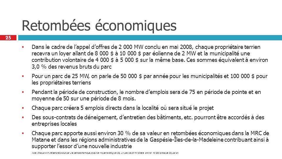 25 Retombées économiques Dans le cadre de lappel doffres de 2 000 MW conclu en mai 2008, chaque propriétaire terrien recevra un loyer allant de 8 000