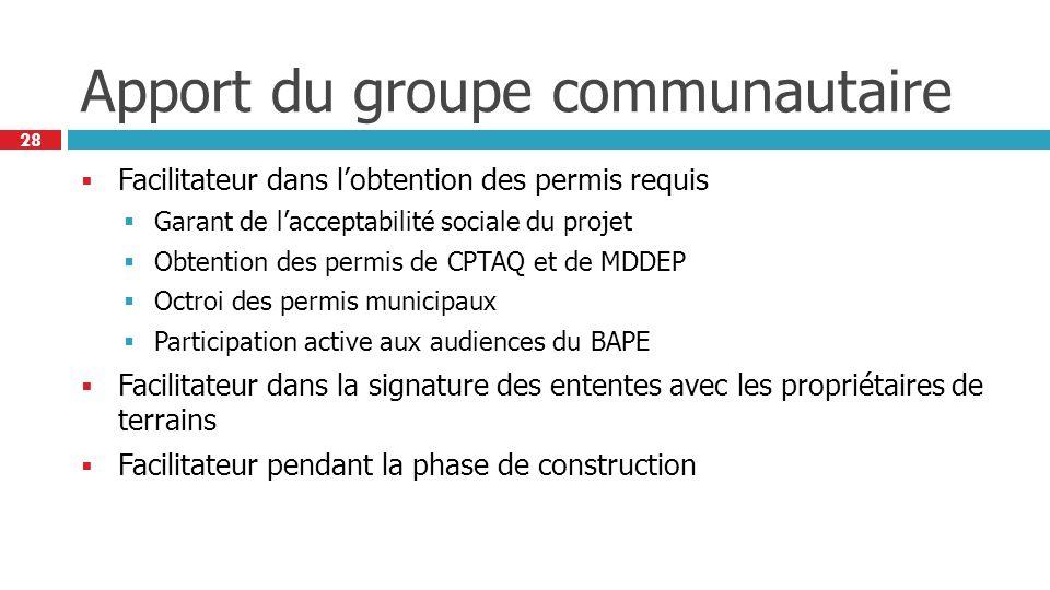 28 Apport du groupe communautaire Facilitateur dans lobtention des permis requis Garant de lacceptabilité sociale du projet Obtention des permis de CP