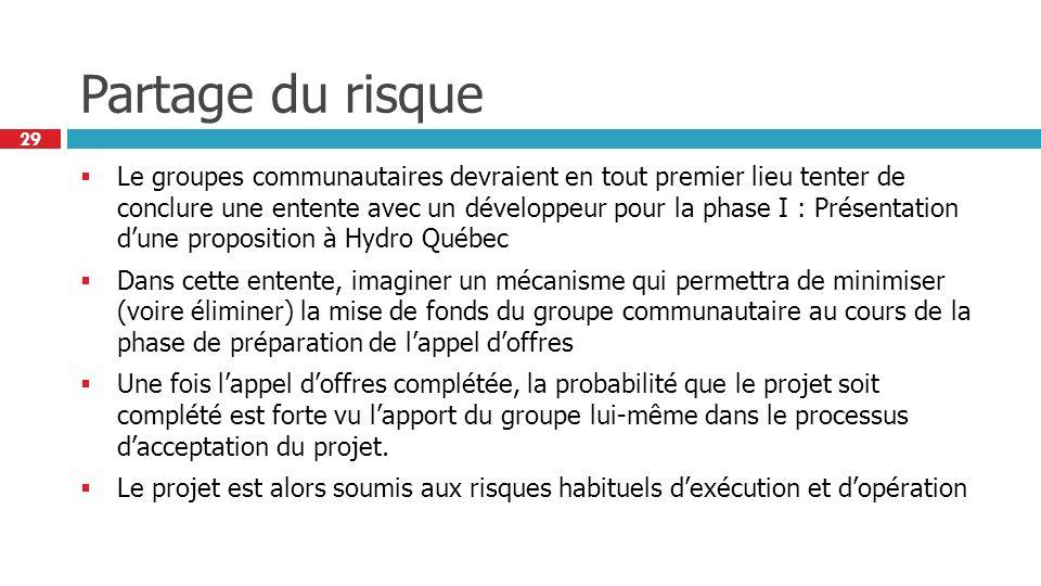 29 Partage du risque Le groupes communautaires devraient en tout premier lieu tenter de conclure une entente avec un développeur pour la phase I : Pré