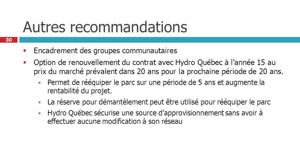 30 Autres recommandations Encadrement des groupes communautaires Option de renouvellement du contrat avec Hydro Québec à lannée 15 au prix du marché prévalent dans 20 ans pour la prochaine période de 20 ans.