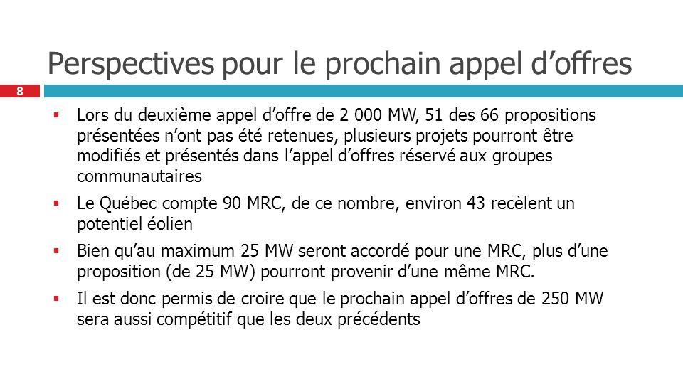 8 Perspectives pour le prochain appel doffres Lors du deuxième appel doffre de 2 000 MW, 51 des 66 propositions présentées nont pas été retenues, plusieurs projets pourront être modifiés et présentés dans lappel doffres réservé aux groupes communautaires Le Québec compte 90 MRC, de ce nombre, environ 43 recèlent un potentiel éolien Bien quau maximum 25 MW seront accordé pour une MRC, plus dune proposition (de 25 MW) pourront provenir dune même MRC.