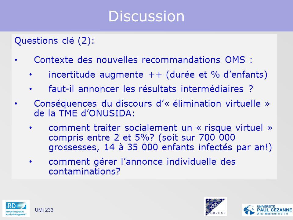 Discussion UMI 233 Questions clé (2): Contexte des nouvelles recommandations OMS : incertitude augmente ++ (durée et % denfants) faut-il annoncer les