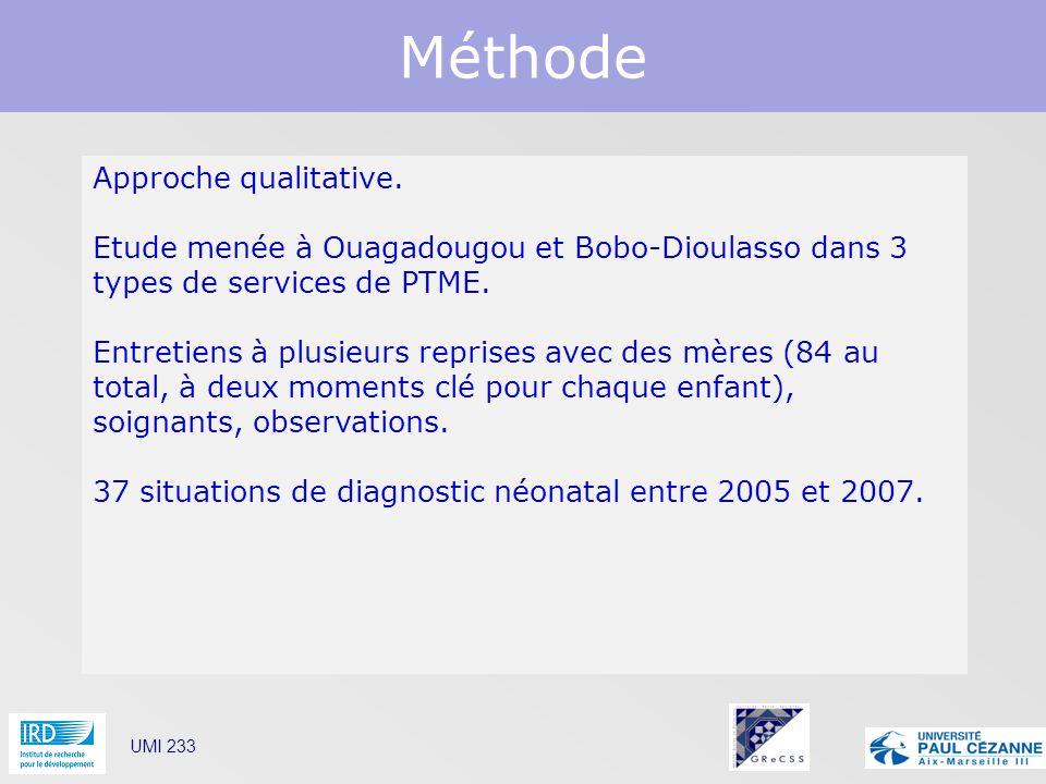Méthode UMI 233 Approche qualitative. Etude menée à Ouagadougou et Bobo-Dioulasso dans 3 types de services de PTME. Entretiens à plusieurs reprises av