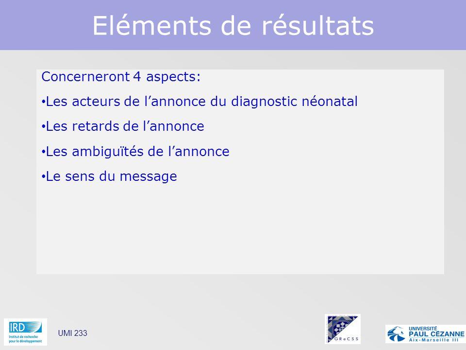 Eléments de résultats UMI 233 Concerneront 4 aspects: Les acteurs de lannonce du diagnostic néonatal Les retards de lannonce Les ambiguïtés de lannonc
