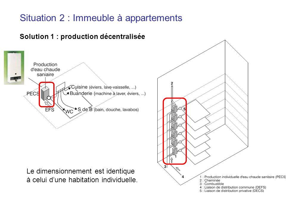 Situation 2 : Immeuble à appartements Solution 1 : production décentralisée Le dimensionnement est identique à celui dune habitation individuelle.