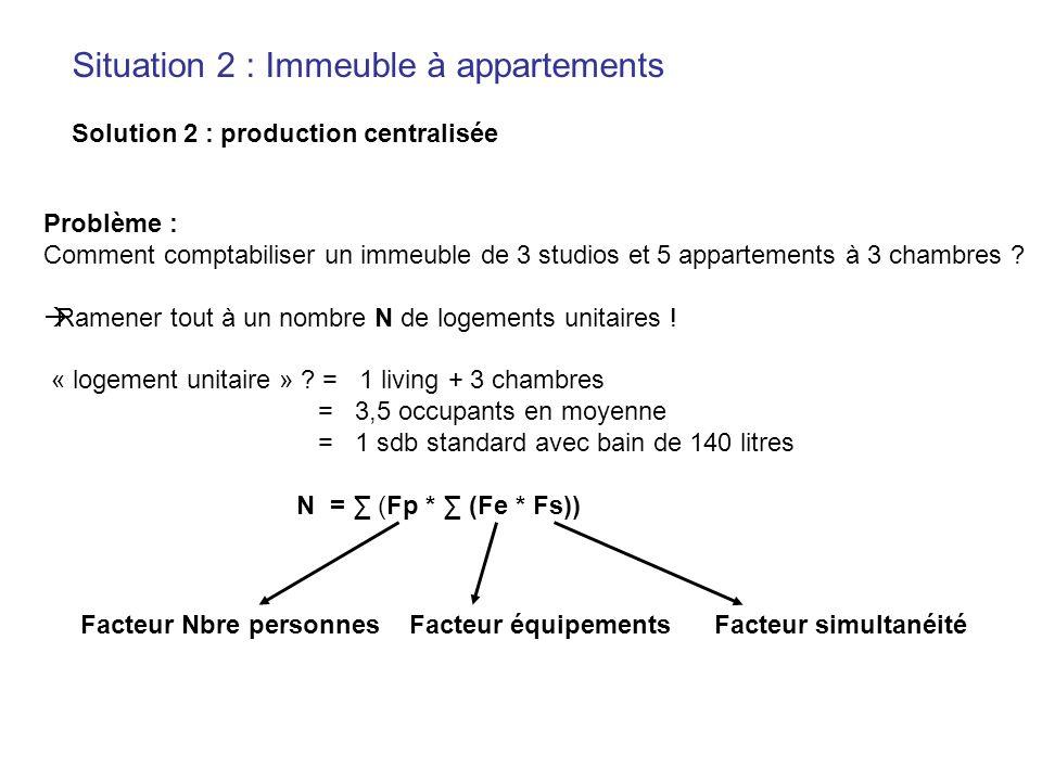 Situation 2 : Immeuble à appartements Solution 2 : production centralisée Problème : Comment comptabiliser un immeuble de 3 studios et 5 appartements