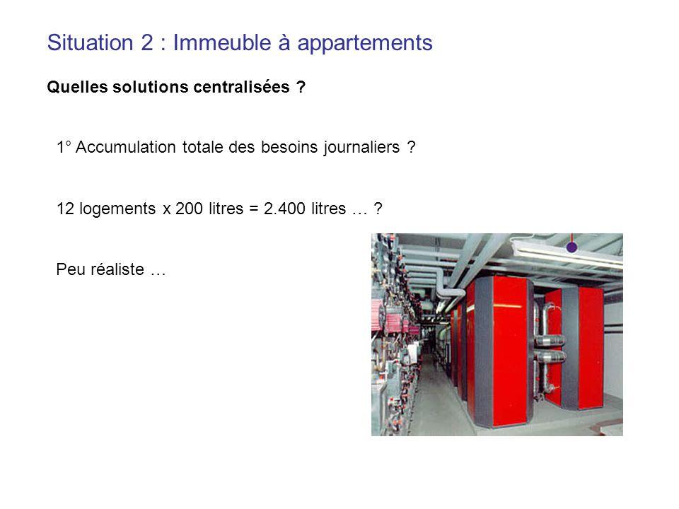Situation 2 : Immeuble à appartements Quelles solutions centralisées ? 1° Accumulation totale des besoins journaliers ? 12 logements x 200 litres = 2.