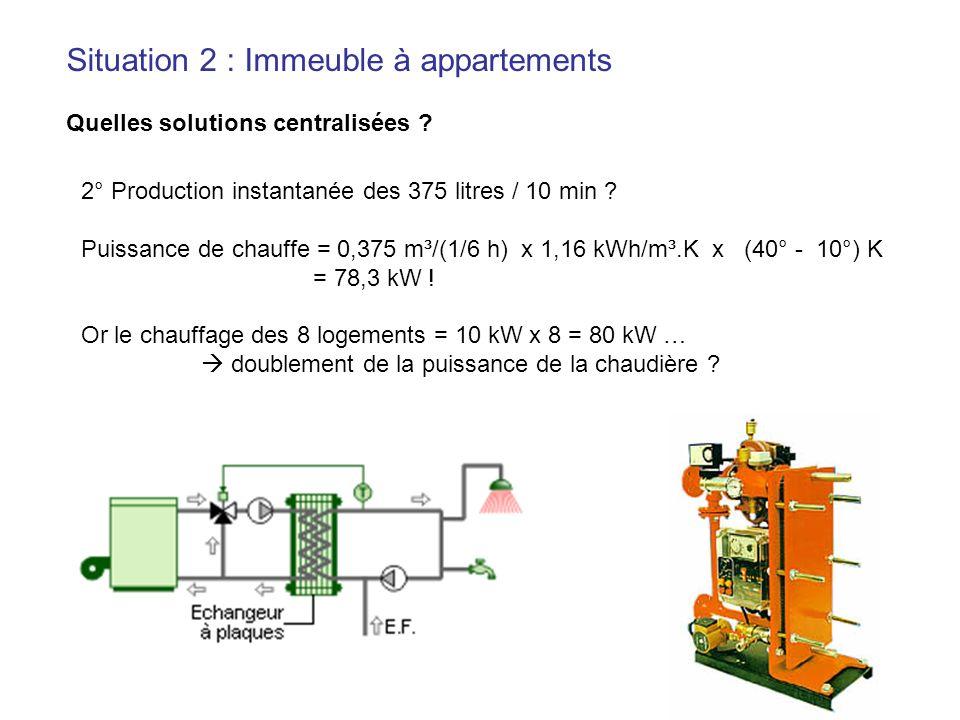 Situation 2 : Immeuble à appartements Quelles solutions centralisées ? 2° Production instantanée des 375 litres / 10 min ? Puissance de chauffe = 0,37