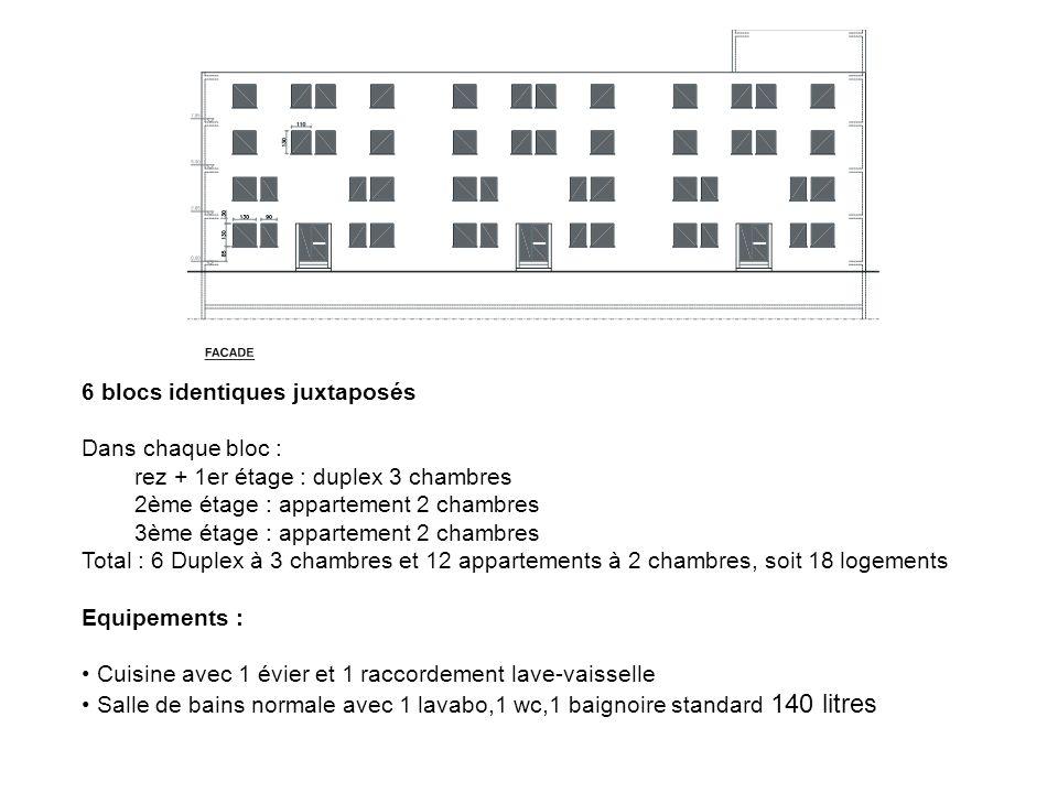 6 blocs identiques juxtaposés Dans chaque bloc : rez + 1er étage : duplex 3 chambres 2ème étage : appartement 2 chambres 3ème étage : appartement 2 ch