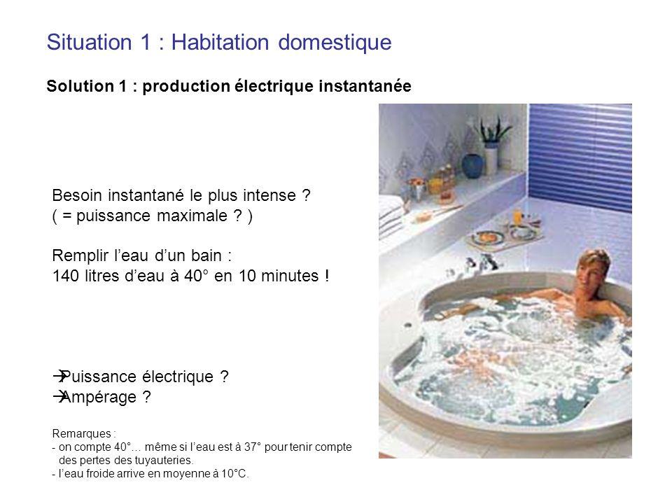 Situation 1 : Habitation domestique Solution 1 : production électrique instantanée Besoin instantané le plus intense ? ( = puissance maximale ? ) Remp