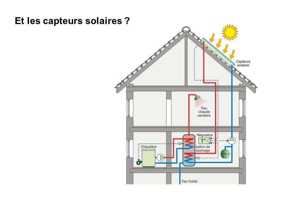 Et les capteurs solaires ?