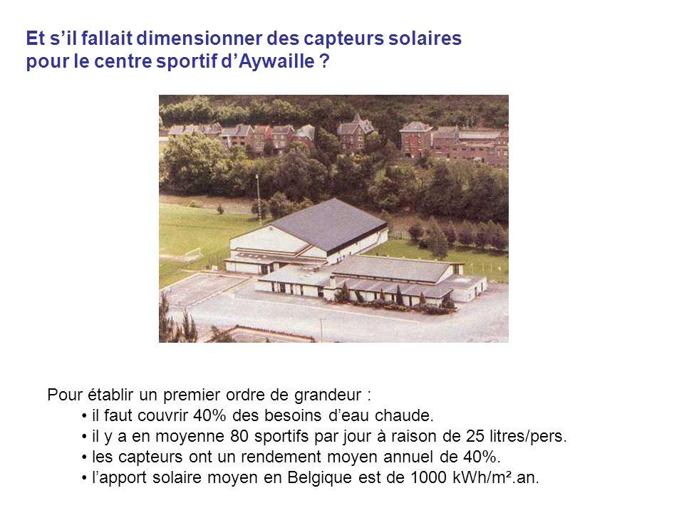 Et sil fallait dimensionner des capteurs solaires pour le centre sportif dAywaille ? Pour établir un premier ordre de grandeur : il faut couvrir 40% d