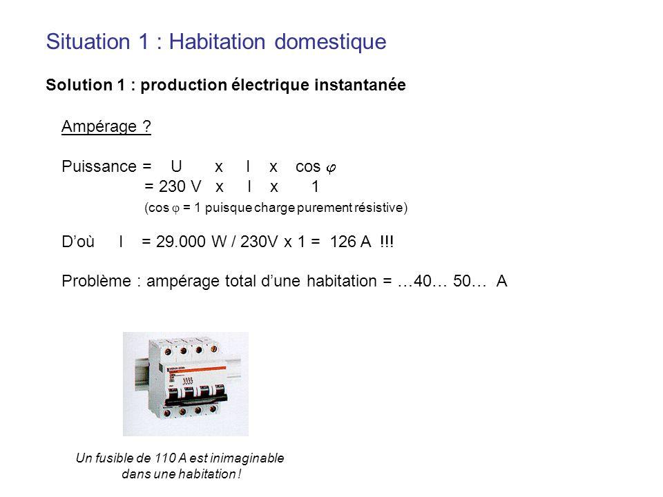 Situation 1 : Habitation domestique Solution 1 : production électrique instantanée Ampérage ? Puissance = U x I x cos = 230 V x I x 1 (cos = 1 puisque