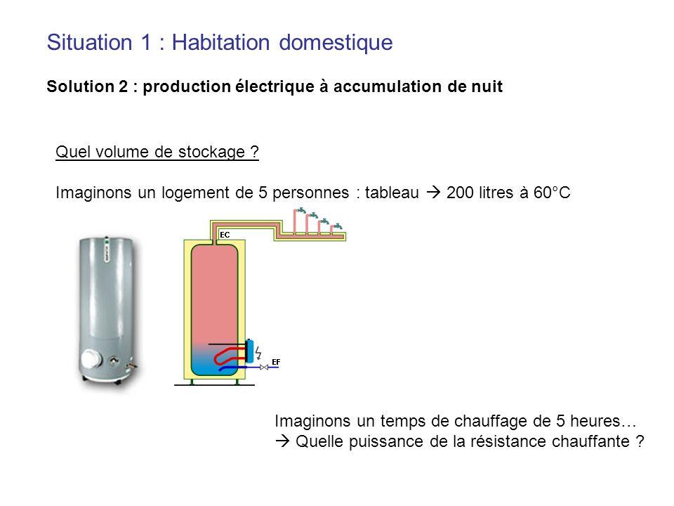 Situation 1 : Habitation domestique Solution 2 : production électrique à accumulation de nuit Quel volume de stockage ? Imaginons un logement de 5 per
