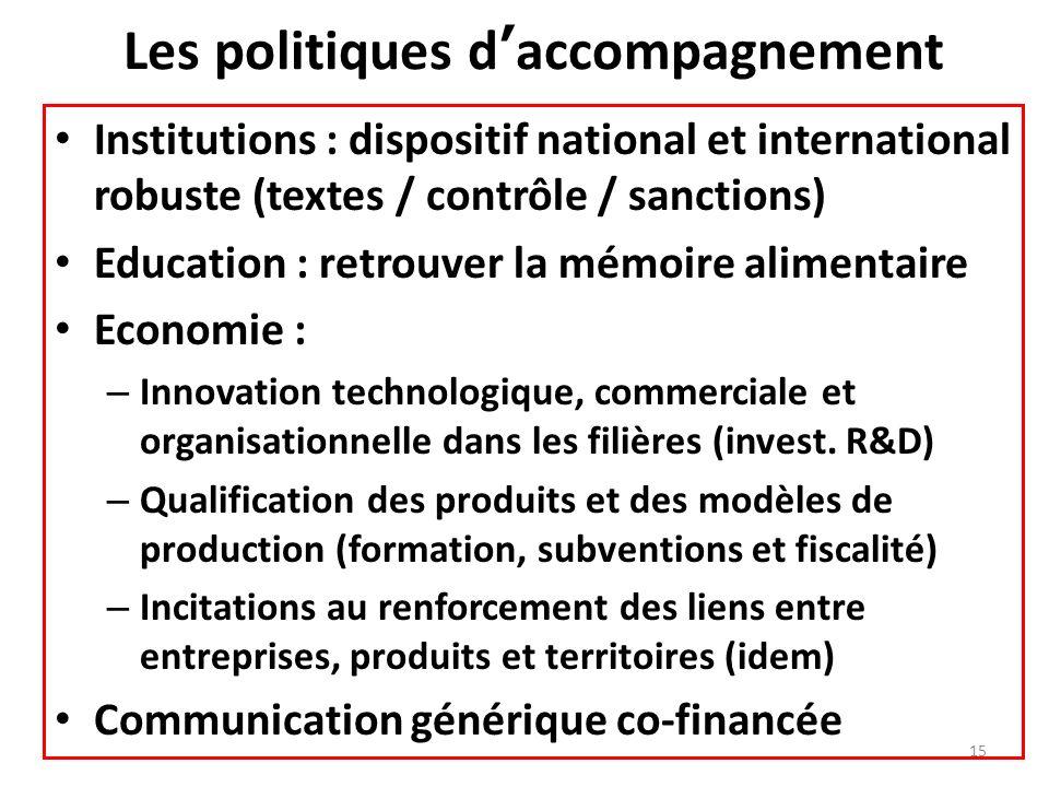 Les politiques daccompagnement Institutions : dispositif national et international robuste (textes / contrôle / sanctions) Education : retrouver la mé