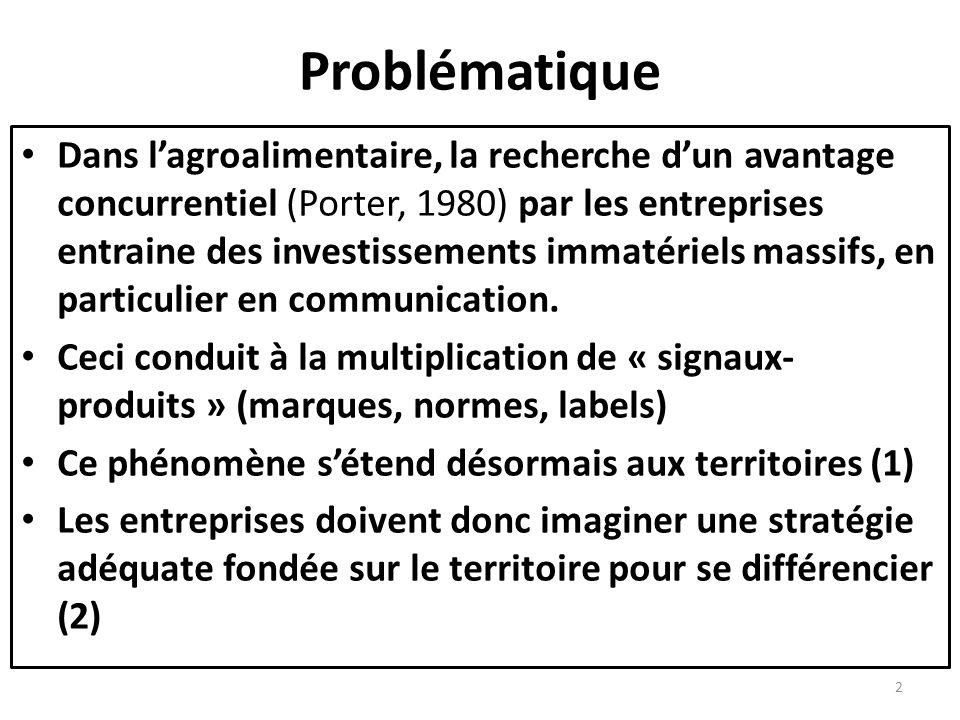 Problématique Dans lagroalimentaire, la recherche dun avantage concurrentiel (Porter, 1980) par les entreprises entraine des investissements immatérie