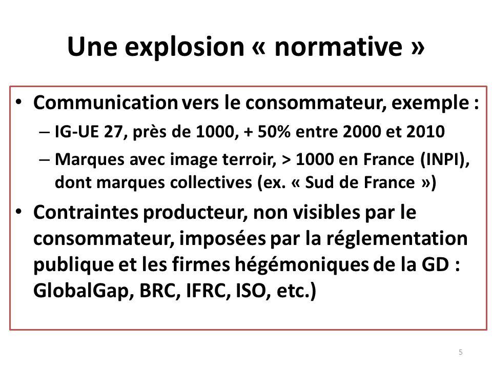 Une explosion « normative » Communication vers le consommateur, exemple : – IG-UE 27, près de 1000, + 50% entre 2000 et 2010 – Marques avec image terr