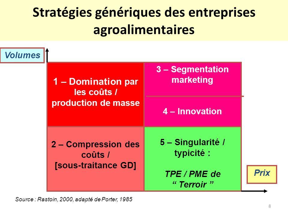 Stratégies génériques des entreprises agroalimentaires 1 – Domination par les coûts / production de masse 5 – Singularité / typicité : TPE / PME de Te