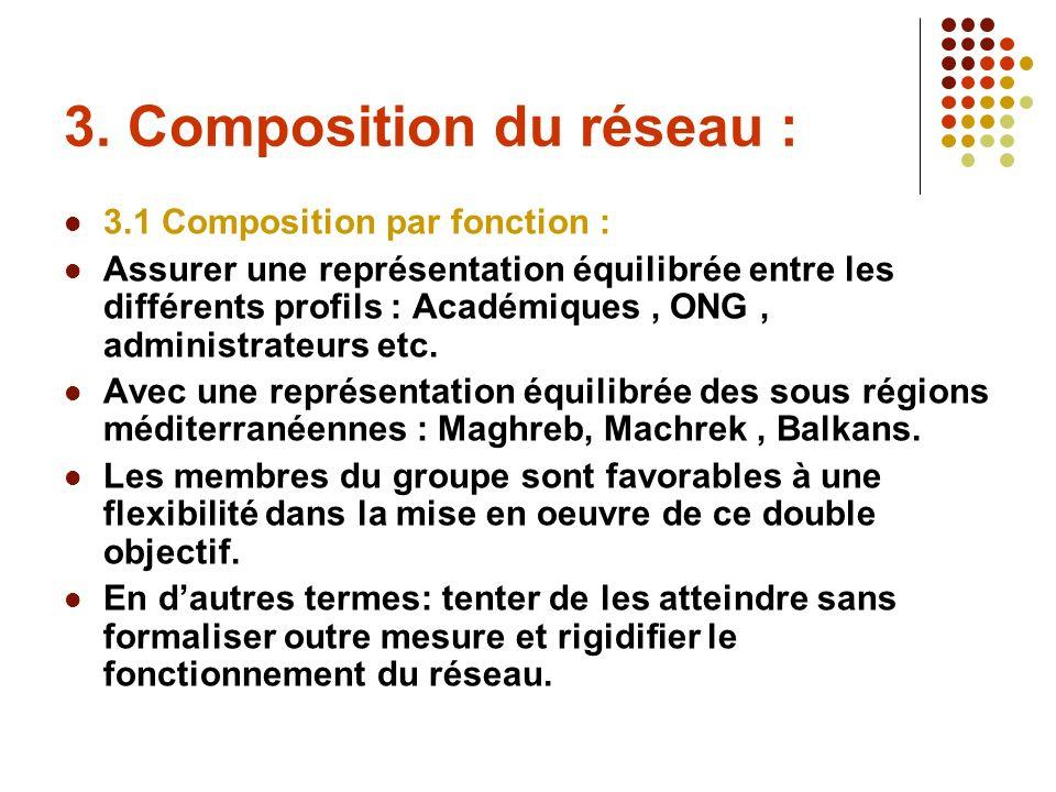 3. Composition du réseau : 3.1 Composition par fonction : Assurer une représentation équilibrée entre les différents profils : Académiques, ONG, admin
