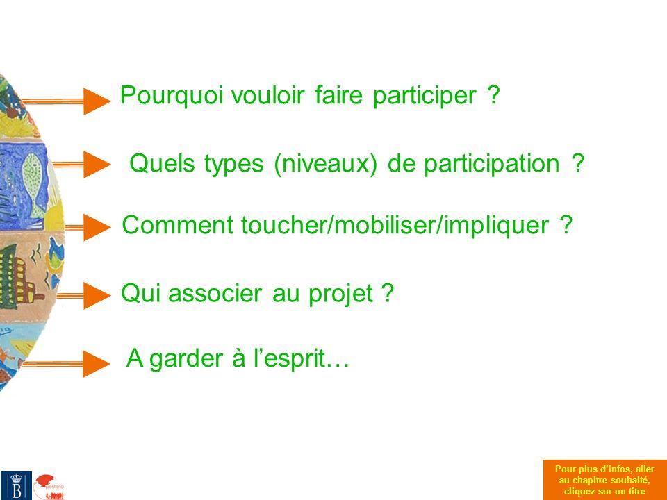 Pourquoi vouloir faire participer ? Quels types (niveaux) de participation ? Comment toucher/mobiliser/impliquer ? Qui associer au projet ? A garder à