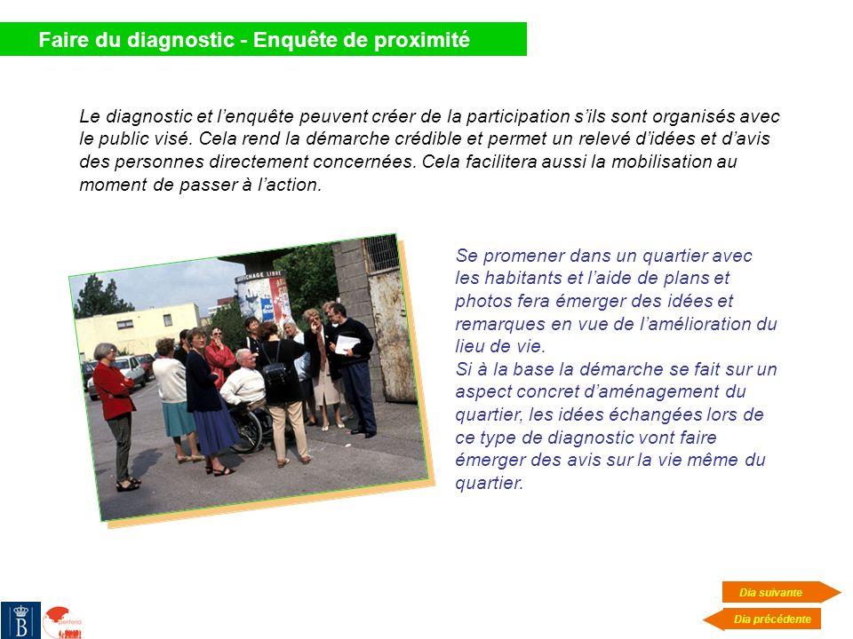 Faire du diagnostic - Enquête de proximité Le diagnostic et lenquête peuvent créer de la participation sils sont organisés avec le public visé. Cela r