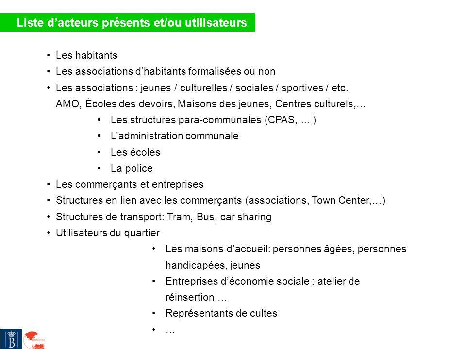 Liste dacteurs présents et/ou utilisateurs Les habitants Les associations dhabitants formalisées ou non Les associations : jeunes / culturelles / soci