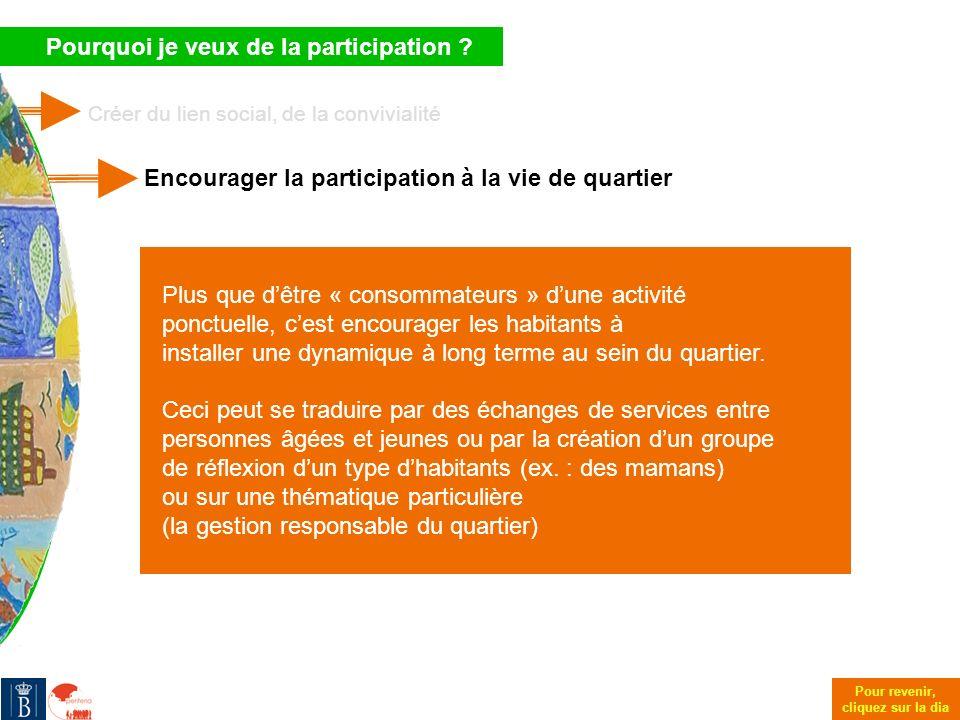 Pour revenir, cliquez sur la dia Encourager la participation à la vie de quartier Pourquoi je veux de la participation ? Créer du lien social, de la c