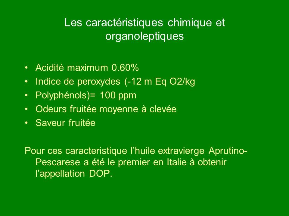 Les caractéristiques chimique et organoleptiques Acidité maximum 0.60% Indice de peroxydes (-12 m Eq O2/kg Polyphénols)= 100 ppm Odeurs fruitée moyenn