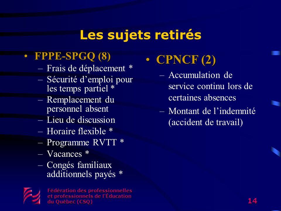 Fédération des professionnelles et professionnels de l Éducation du Québec (CSQ) 14 Les sujets retirés FPPE-SPGQ (8)FPPE-SPGQ (8) –Frais de déplacement * –Sécurité demploi pour les temps partiel * –Remplacement du personnel absent –Lieu de discussion –Horaire flexible * –Programme RVTT * –Vacances * –Congés familiaux additionnels payés * CPNCF (2)CPNCF (2) –Accumulation de service continu lors de certaines absences –Montant de lindemnité (accident de travail)