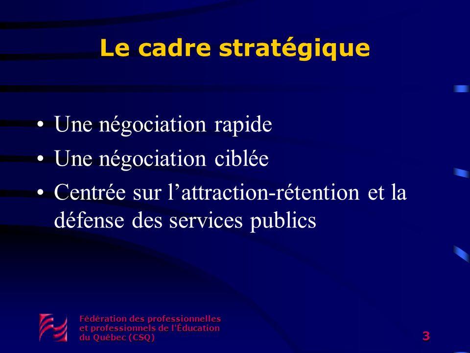 Fédération des professionnelles et professionnels de l Éducation du Québec (CSQ) 3 Le cadre stratégique Une négociation rapide Une négociation ciblée Centrée sur lattraction-rétention et la défense des services publics