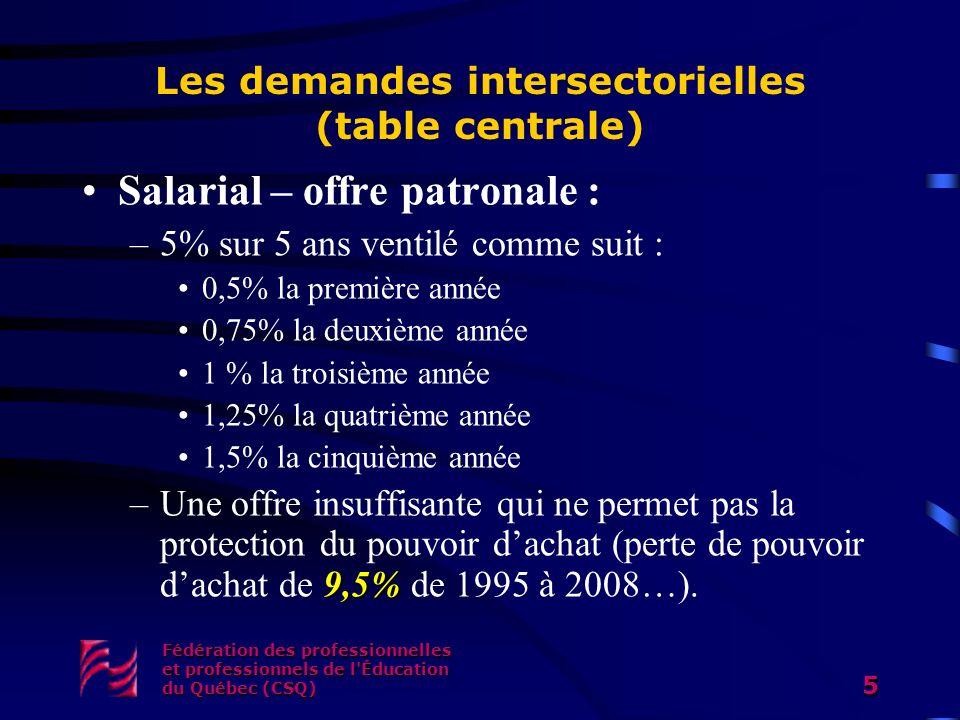 Fédération des professionnelles et professionnels de l Éducation du Québec (CSQ) 6 Les demandes intersectorielles (table centrale) Droits parentaux : –Harmonisation des textes avec les lois existantes.