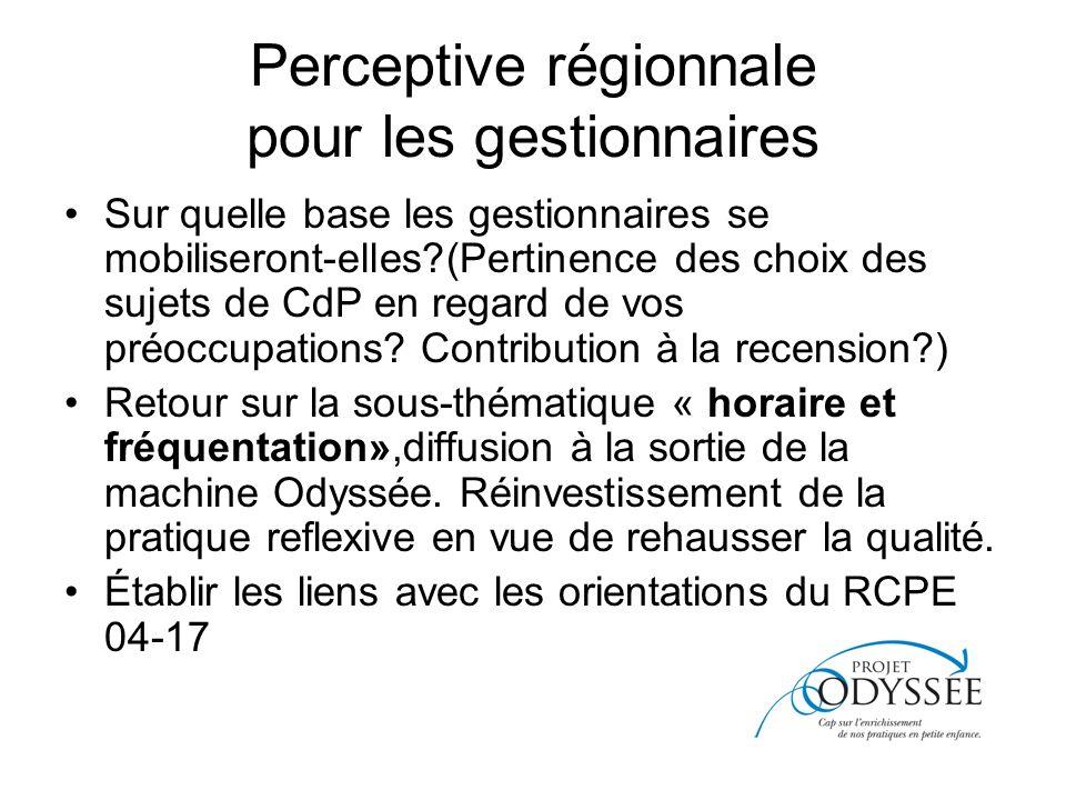 Perceptive régionnale pour les gestionnaires Sur quelle base les gestionnaires se mobiliseront-elles?(Pertinence des choix des sujets de CdP en regard de vos préoccupations.