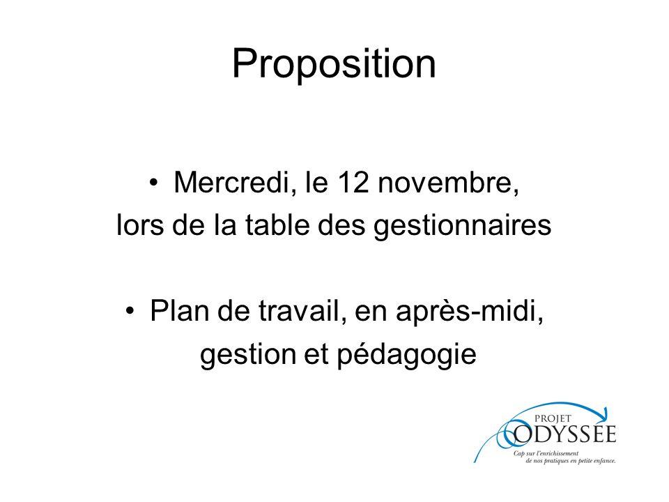 Proposition Mercredi, le 12 novembre, lors de la table des gestionnaires Plan de travail, en après-midi, gestion et pédagogie