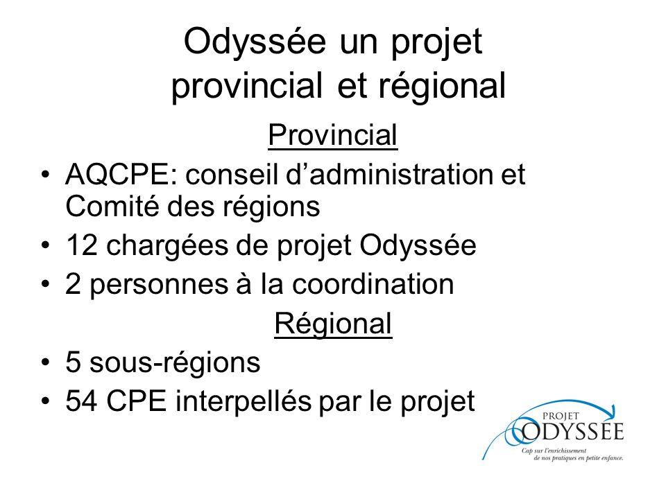 Odyssée un projet provincial et régional Provincial AQCPE: conseil dadministration et Comité des régions 12 chargées de projet Odyssée 2 personnes à la coordination Régional 5 sous-régions 54 CPE interpellés par le projet