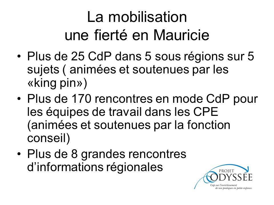 La mobilisation une fierté en Mauricie Plus de 25 CdP dans 5 sous régions sur 5 sujets ( animées et soutenues par les «king pin») Plus de 170 rencontres en mode CdP pour les équipes de travail dans les CPE (animées et soutenues par la fonction conseil) Plus de 8 grandes rencontres dinformations régionales