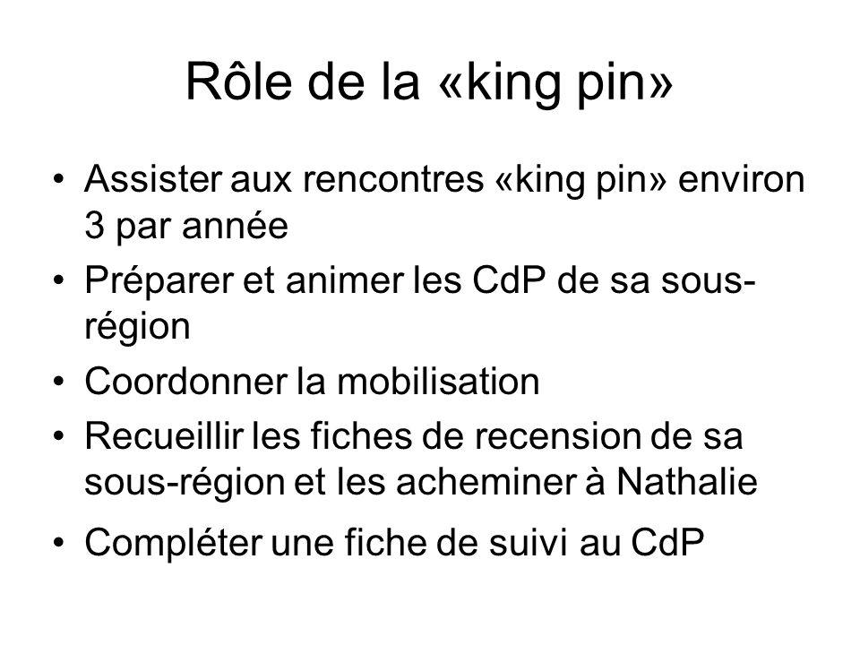 Rôle de la «king pin» Assister aux rencontres «king pin» environ 3 par année Préparer et animer les CdP de sa sous- région Coordonner la mobilisation Recueillir les fiches de recension de sa sous-région et les acheminer à Nathalie Compléter une fiche de suivi au CdP