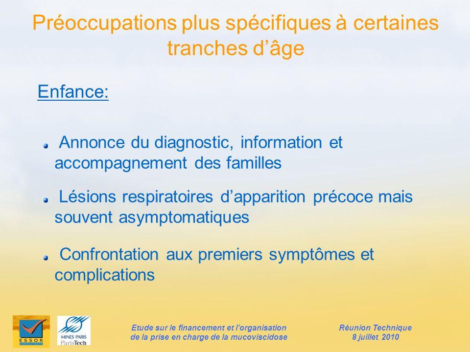 Enfance: Annonce du diagnostic, information et accompagnement des familles Lésions respiratoires dapparition précoce mais souvent asymptomatiques Conf
