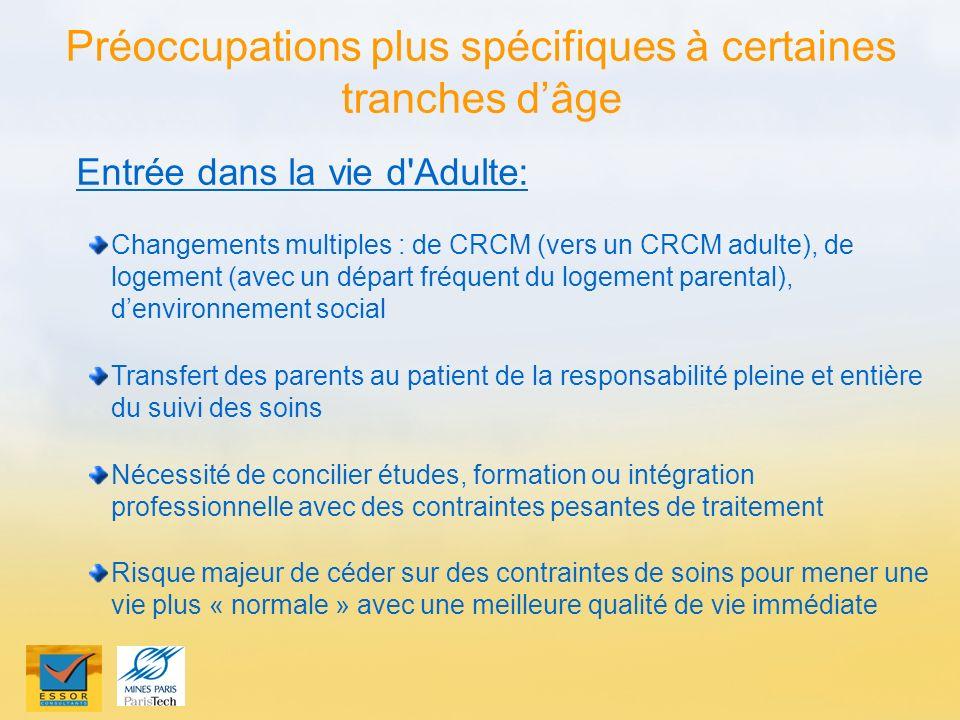 Entrée dans la vie d'Adulte: Changements multiples : de CRCM (vers un CRCM adulte), de logement (avec un départ fréquent du logement parental), denvir