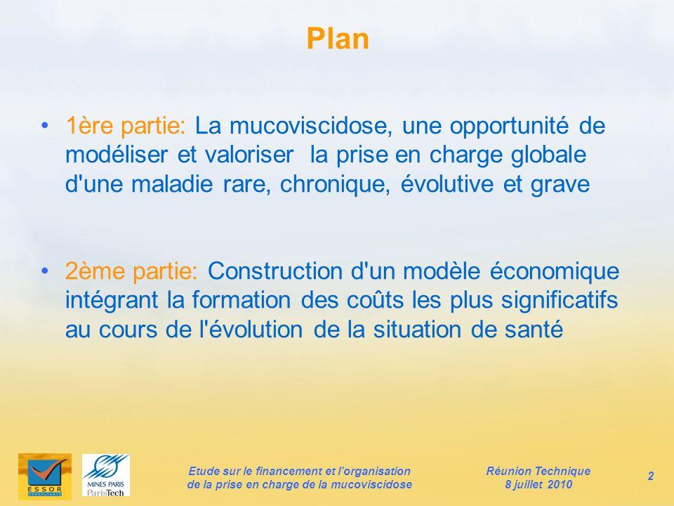 Plan 1ère partie: La mucoviscidose, une opportunité de modéliser et valoriser la prise en charge globale d'une maladie rare, chronique, évolutive et g