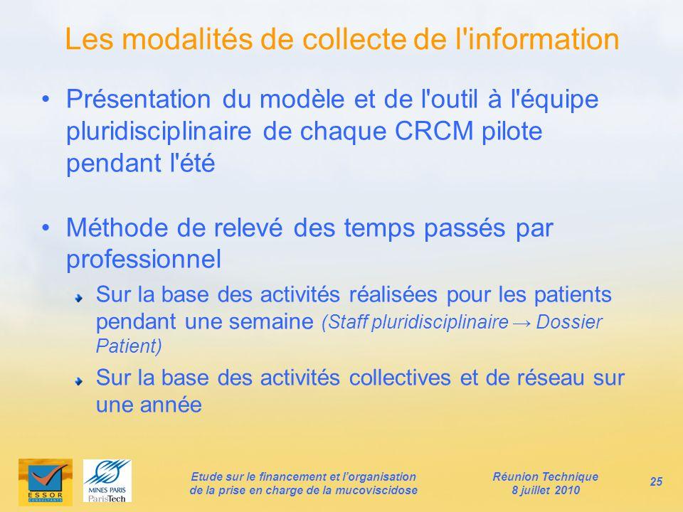 Les modalités de collecte de l'information Présentation du modèle et de l'outil à l'équipe pluridisciplinaire de chaque CRCM pilote pendant l'été Méth