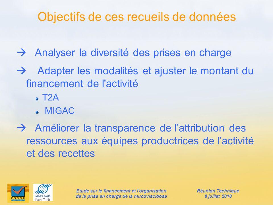 Objectifs de ces recueils de données Analyser la diversité des prises en charge Adapter les modalités et ajuster le montant du financement de l'activi