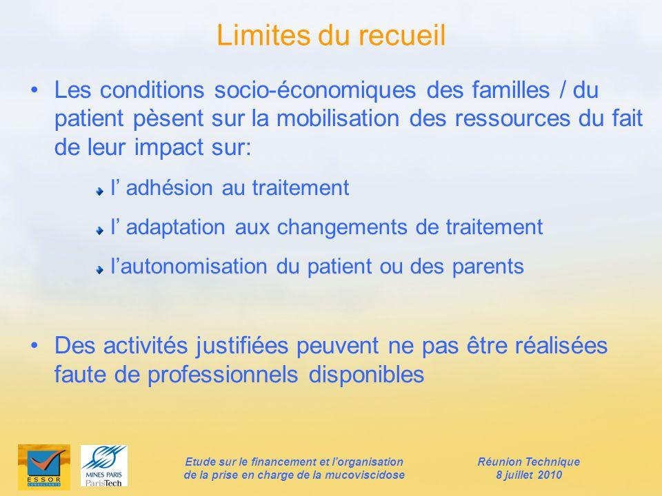 Limites du recueil Les conditions socio-économiques des familles / du patient pèsent sur la mobilisation des ressources du fait de leur impact sur: l