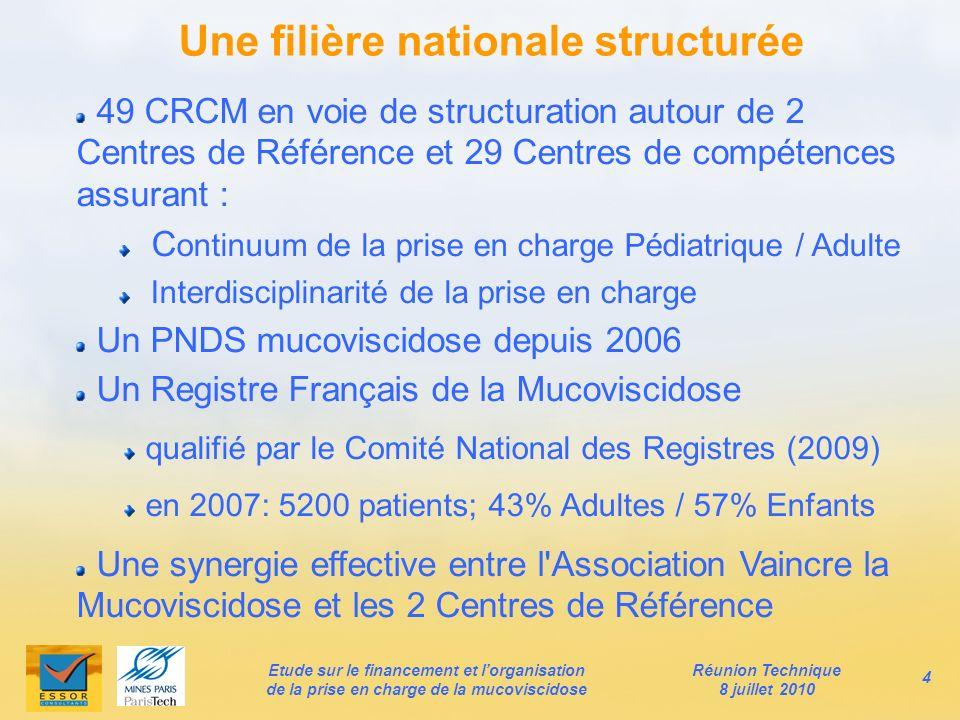 Une filière nationale structurée 49 CRCM en voie de structuration autour de 2 Centres de Référence et 29 Centres de compétences assurant : C ontinuum