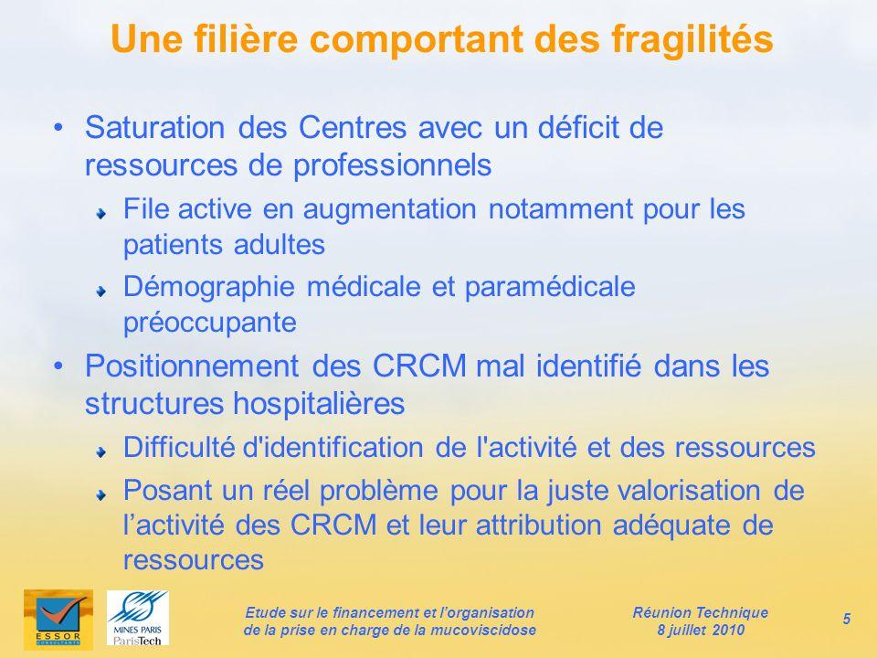 Une filière comportant des fragilités Saturation des Centres avec un déficit de ressources de professionnels File active en augmentation notamment pou