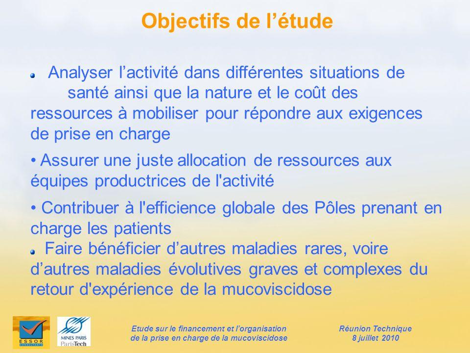 Un modèle économique traduisant l évolution du profil du patient au long de sa vie Ο Ο Ο Ο Ο Ο Ο Ο Ο Ο Ο Ο Ο Ο Ο Ο Ο Ο: Patient 1 Ο: Patient 2 Réunion Technique 8 juillet 2010