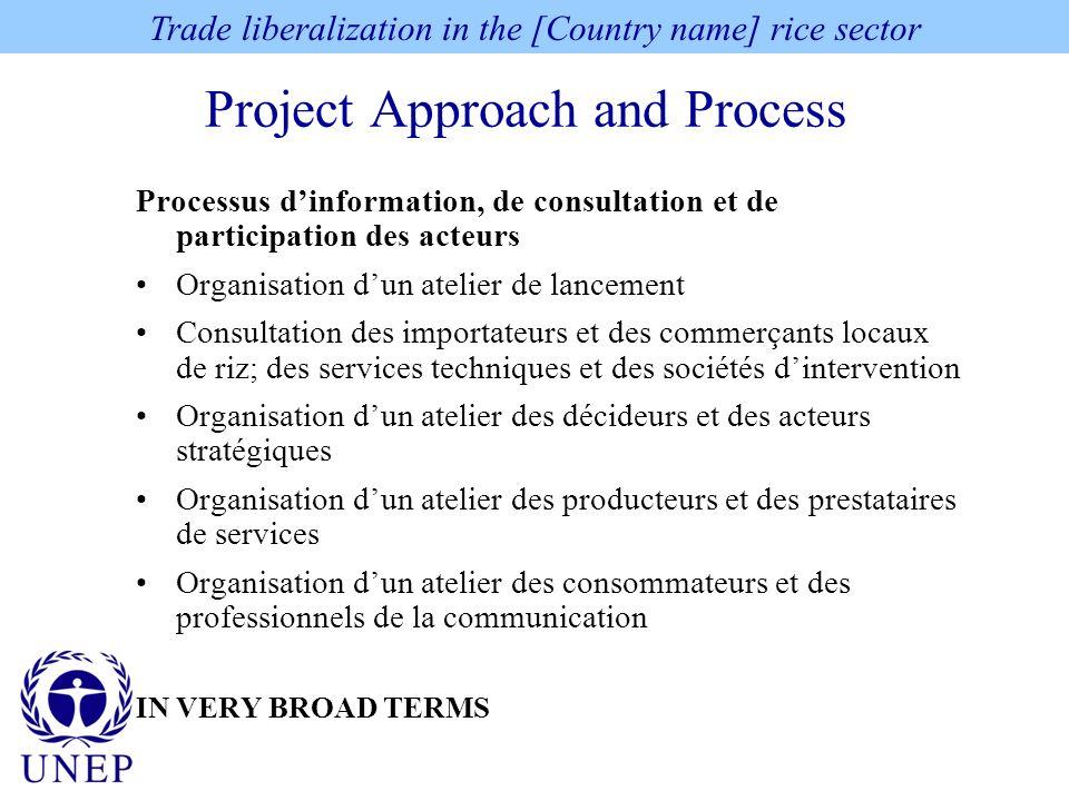 Project objectives Trade liberalization in the [Country name] rice sector 1.Develop in-country methodologies Méthodes courantes : La matrice danalyse des politiques (MAP); La matrice de comptabilité sociale (MCS) ; Evaluation des impacts sur lenvironnement (EIE)